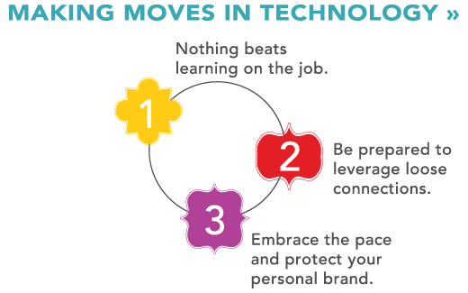 making-moves-in-technology