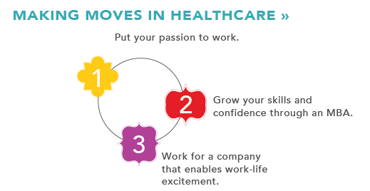 making-moves-in-healthcare